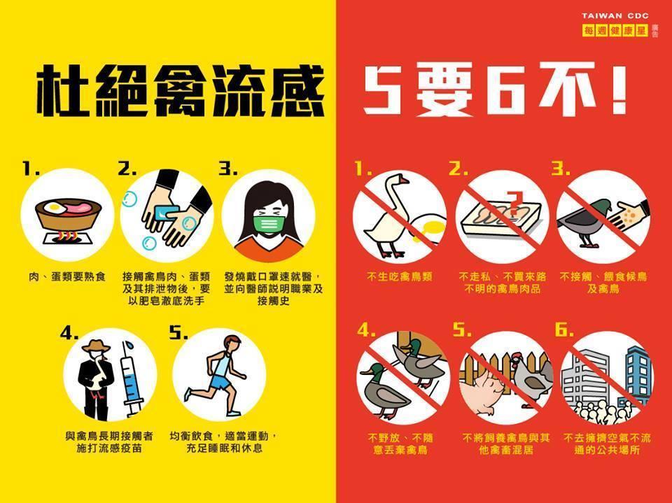 疾管署也做出海報,呼籲民眾應堅守「五要六不」原則。