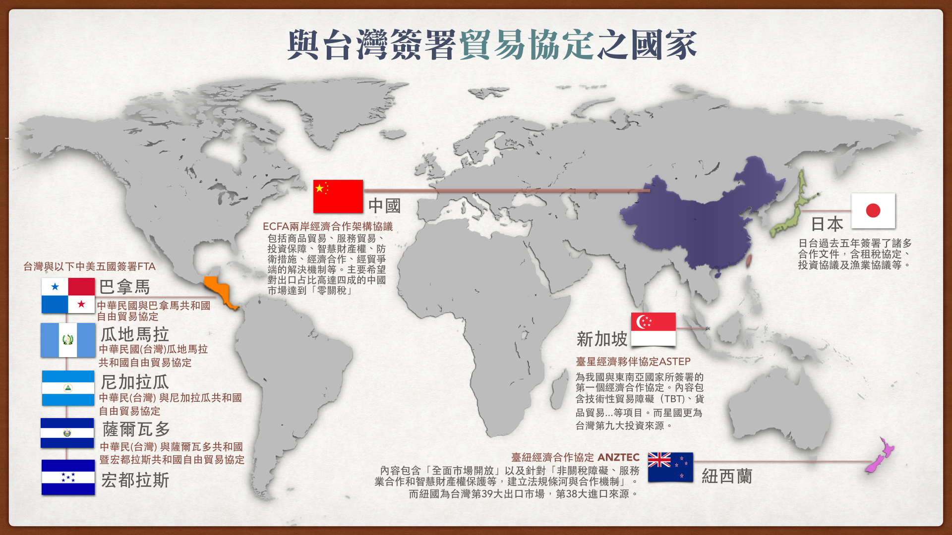 與台簽處貿易協定之國家總覽。(資料來源:經濟部國際貿易局)製圖/翁悅心